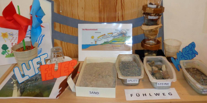 Man sieht ein Bild mit dem Wasserkreislauf, dazu die Luft und Feuer machen, ein Becher Wasser, das Wasser darstellen soll und verschiedenen Bodenarten zum fühlen, wie Sand oder Steine.