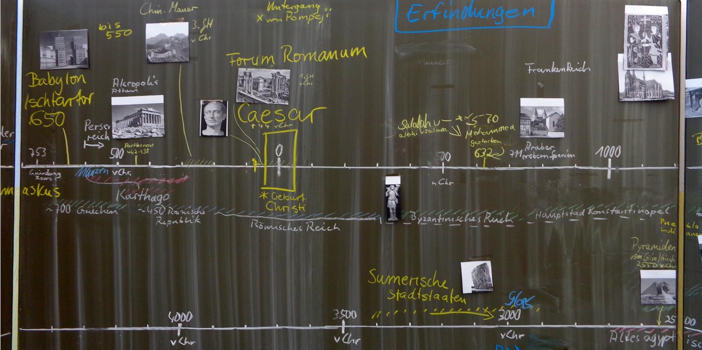 Auf einer Tafel befindet sich ein Zeitstrahl mit geschichtlichen Ereignissen von 4000 Jahre vor Christus bis 1000 Jahre nach Christus