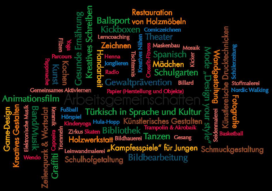 Wordcloud mit verschiedenen Begriffen aus der Ganztagsgestaltung
